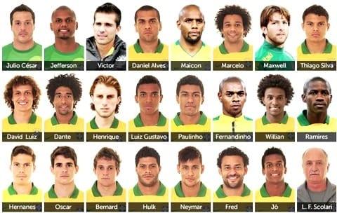 Copa 2014 - Brasil aparece em 3º lugar no Ranking da Fifa, às vésperas da Copa