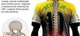 Copa 2014 - Neymar deixa concentração de helicóptero para se tratar de lesão