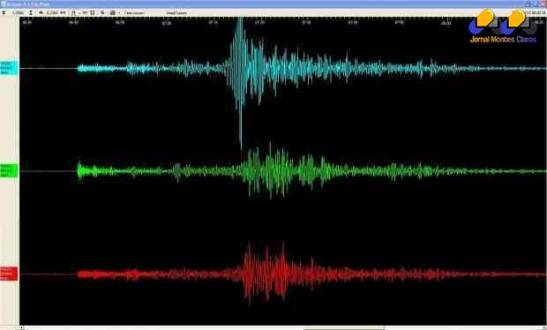 MG - Tremor de terra durante a madrugada assusta moradores de Itabira