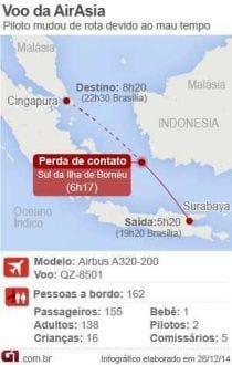 Ásia - Avião da AirAsia desaparece na Indonésia com 162 pessoas a bordo