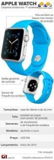 applewatch_1 (jornalmontesclaros)