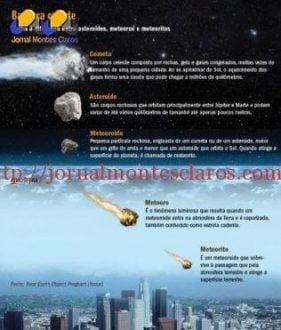 Saiba a diferença entre asteroides, meteoros e meteoritos
