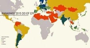 Educação - Brasil cai três posições no índice de proficiência em inglês