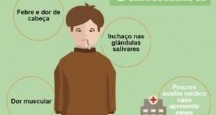 MG - Casos de caxumba dobram em Minas Gerais e motivo pode ser falha vacinal
