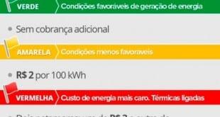 Conta de luz terá bandeira amarela em março