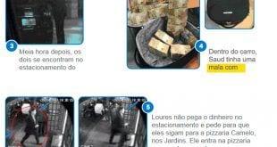 Propina da JBS - Imagens mostram entrega de propina a indicados de Temer e Aécio