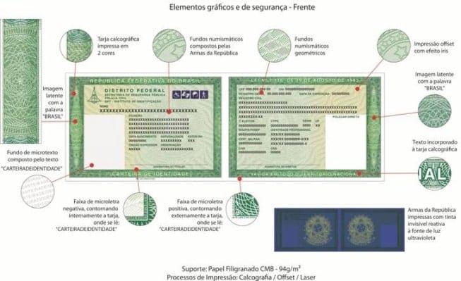 Nova Carteira de Identidade deve ser emitida em Minas a partir de 2020; confira as mudanças