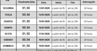 Montes Claros – Confira o rodízio de fornecimento de água em Montes Claros na semana de 13/01/2020 a 19/01/2020