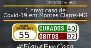 Montes Claros – Atualização de casos suspeitos de coronavírus em Montes Claros; confira