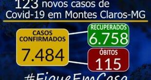 Montes Claros – A cidade de Montes Claros tem 123 novos casos do novo Coronavírus, e óbitos sobem para 115