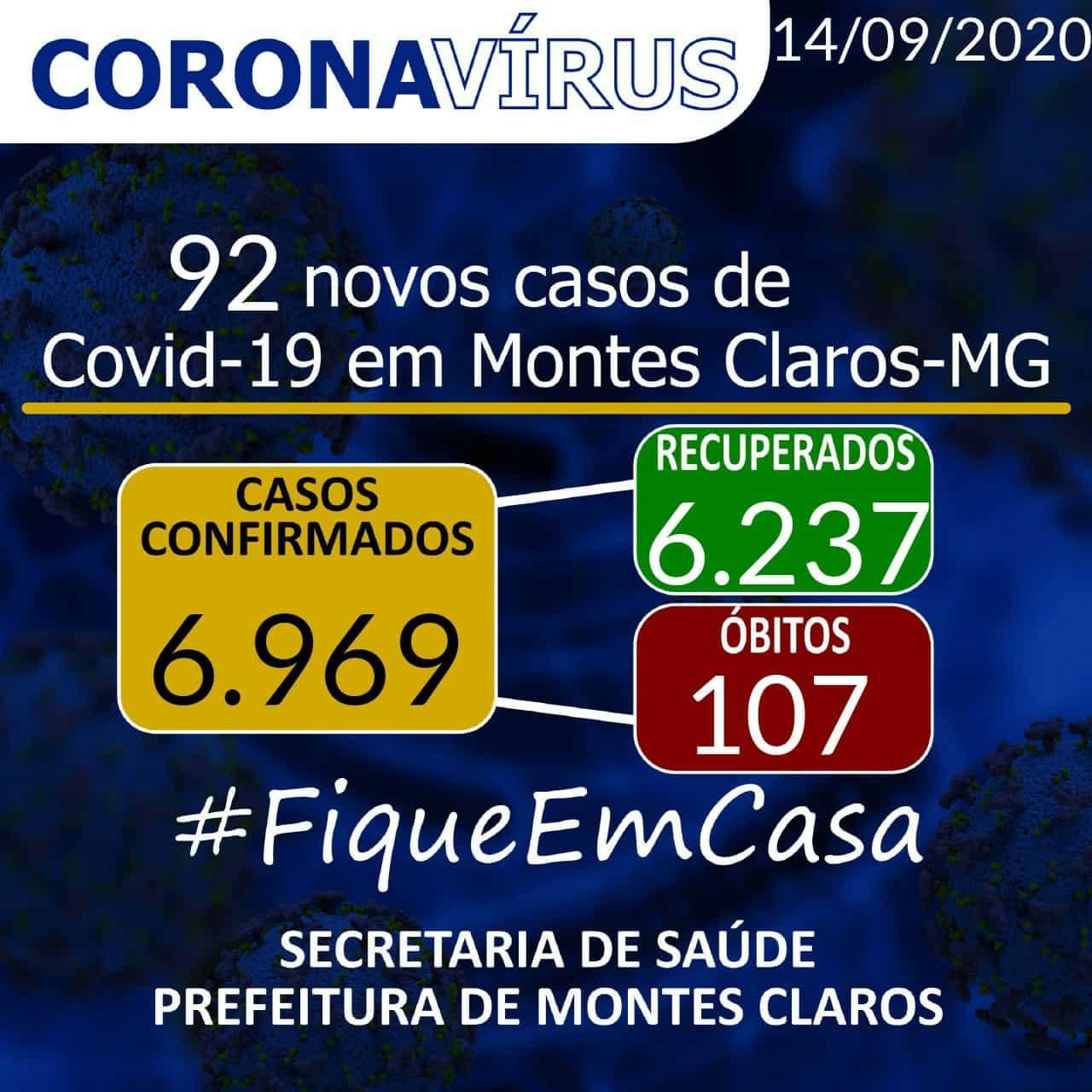 Montes Claros - A cidade de Montes Claros tem 92 novos casos do novo Coronavírus, e óbitos sobem para 107
